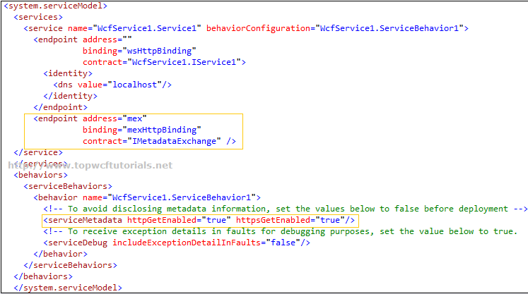 Expose WCF Service Metadata